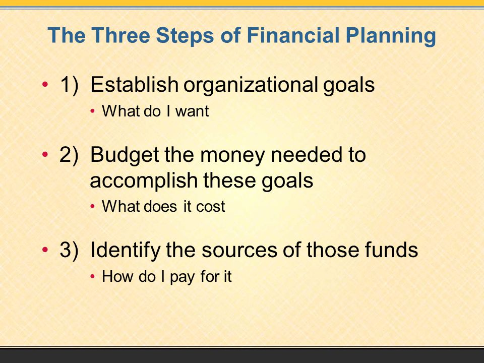 The Three Steps of Financial Planning 1) Establish organizational goals What do I want 2) Budget the money needed to accomplish these goals What does it cost 3) Identify the sources of those funds How do I pay for it