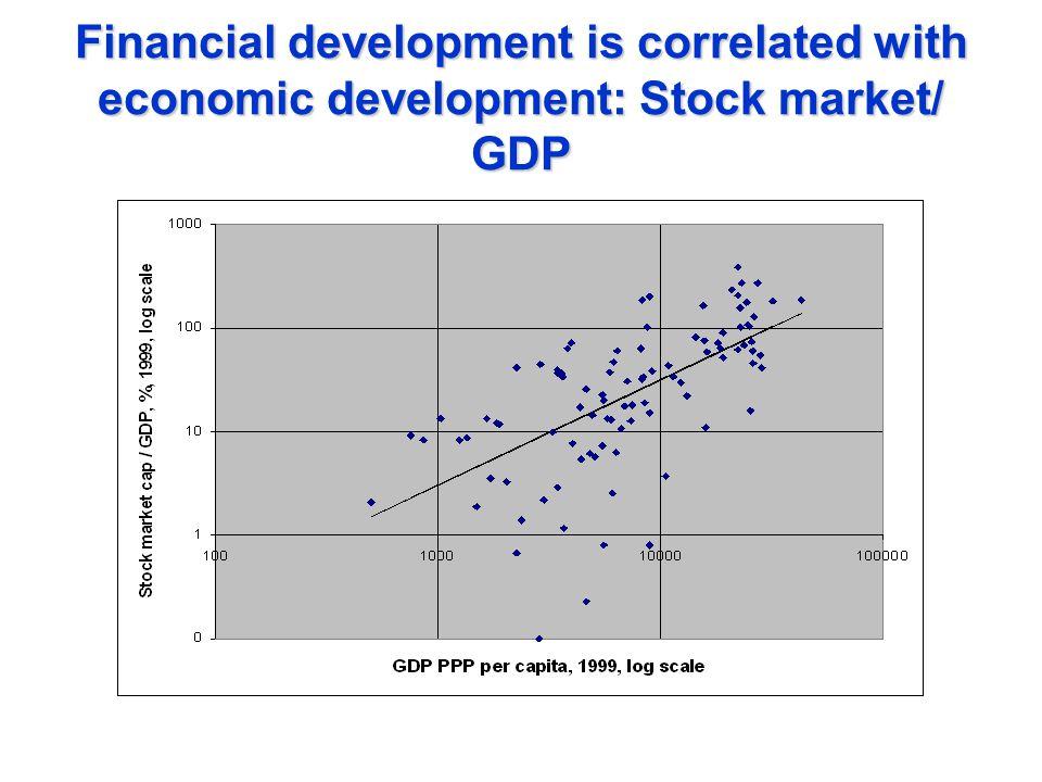 Financial development is correlated with economic development: Stock market/ GDP
