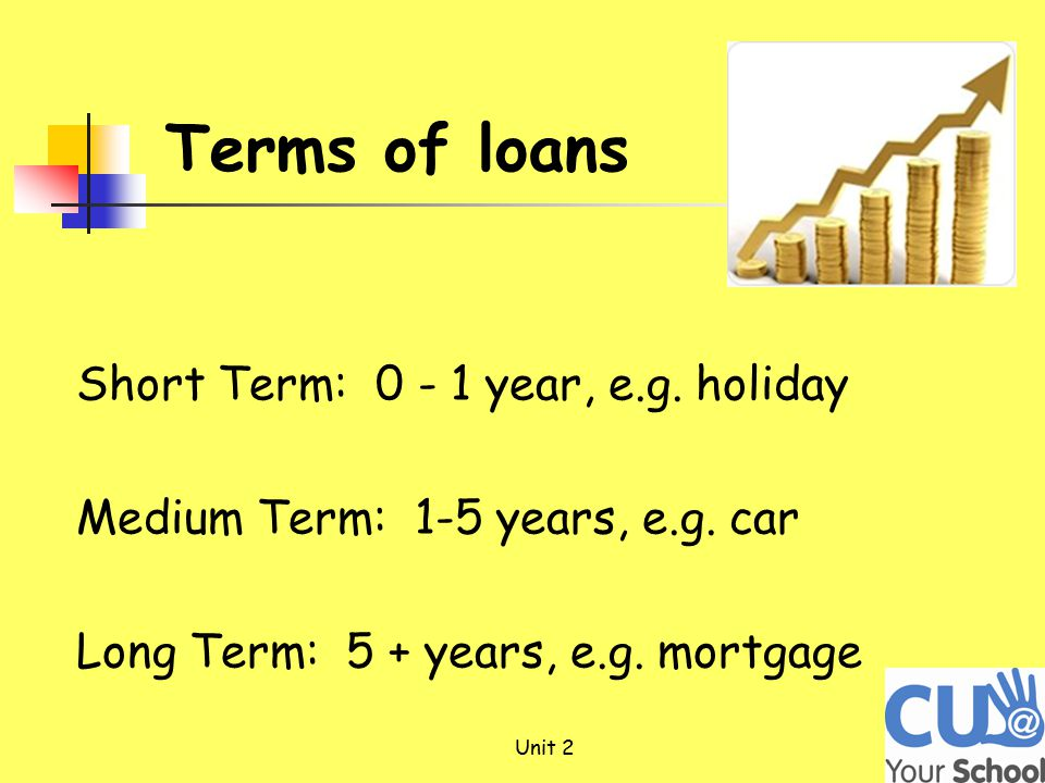 Short Term: 0 - 1 year, e.g. holiday Medium Term: 1-5 years, e.g.