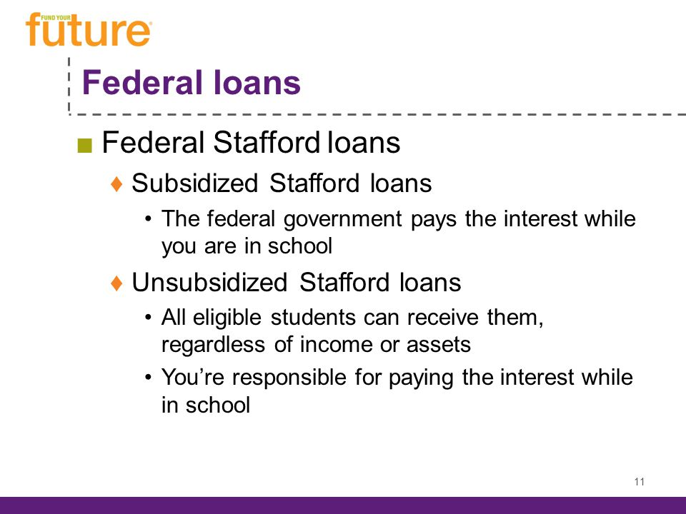Federal loans ■Federal Stafford loans ♦Subsidized Stafford loans The federal government pays the interest while you are in school ♦Unsubsidized Stafford loans All eligible students can receive them, regardless of income or assets You're responsible for paying the interest while in school 11