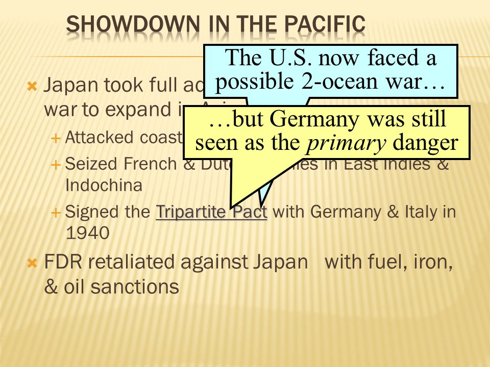  Japan took full advantage of the European war to expand in Asia:  Attacked coastal China  Seized French & Dutch colonies in East Indies & Indochina Tripartite Pact  Signed the Tripartite Pact with Germany & Italy in 1940  FDR retaliated against Japan with fuel, iron, & oil sanctions The U.S.