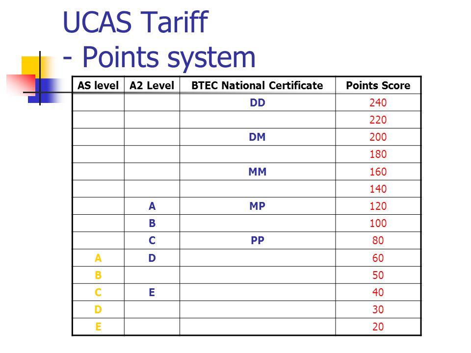 UCAS Tariff - Points system AS levelA2 LevelBTEC National CertificatePoints Score DD240 220 DM200 180 MM160 140 AMP120 B100 CPP80 AD60 B50 CE40 D30 E20
