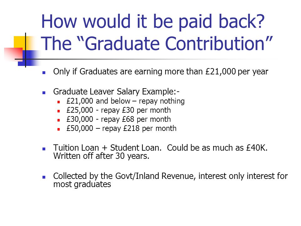 How would it be paid back.