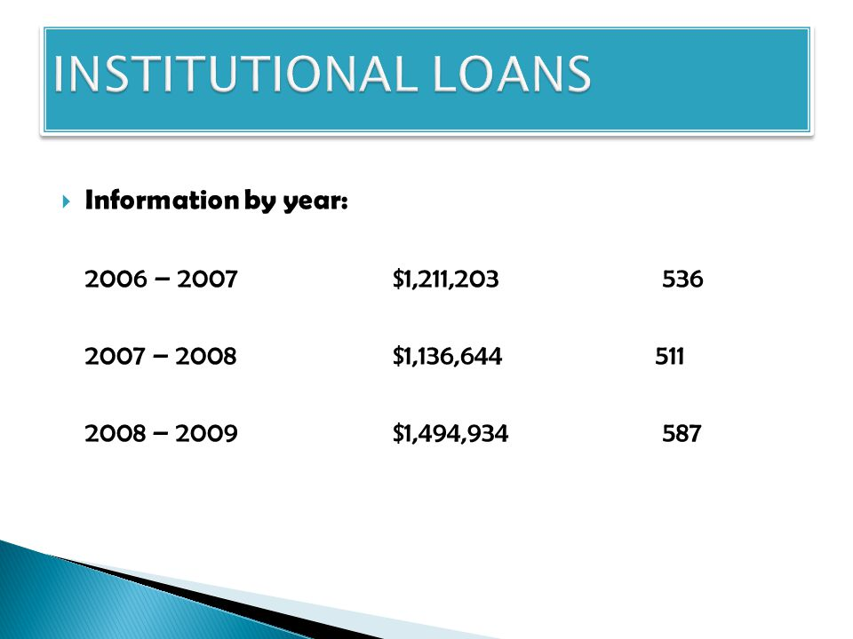  Information by year: 2006 – 2007$1,211,203 536 2007 – 2008$1,136,644 511 2008 – 2009$1,494,934 587