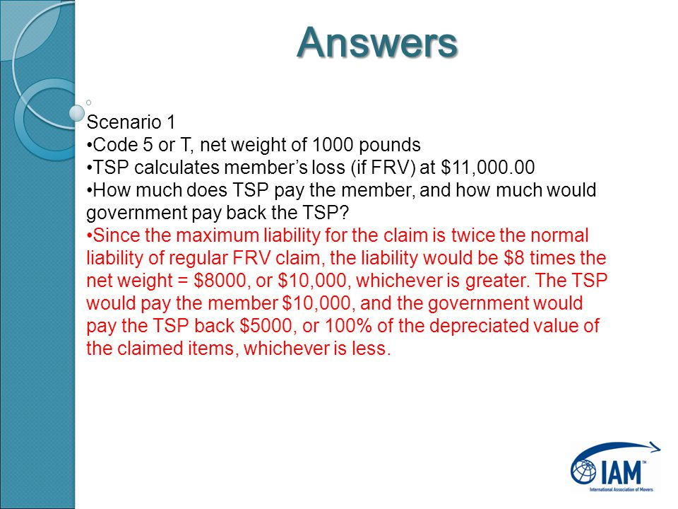 Answers Scenario 1 Code 5 or T, net weight of 1000 pounds TSP calculates member's loss (if FRV) at $11,000.00 How much does TSP pay the member, and how much would government pay back the TSP.