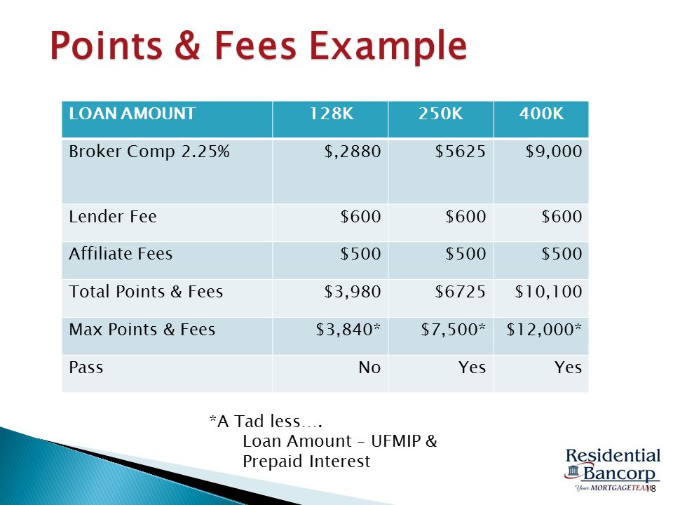 Points & Fees Example LOAN AMOUNT128K250K400K Broker Comp 2.25%$,2880$5625$9,000 Lender Fee$600 Affiliate Fees$500 Total Points & Fees$3,980$6725$10,100 Max Points & Fees$3,840*$7,500*$12,000* PassNoYes 18 *A Tad less….