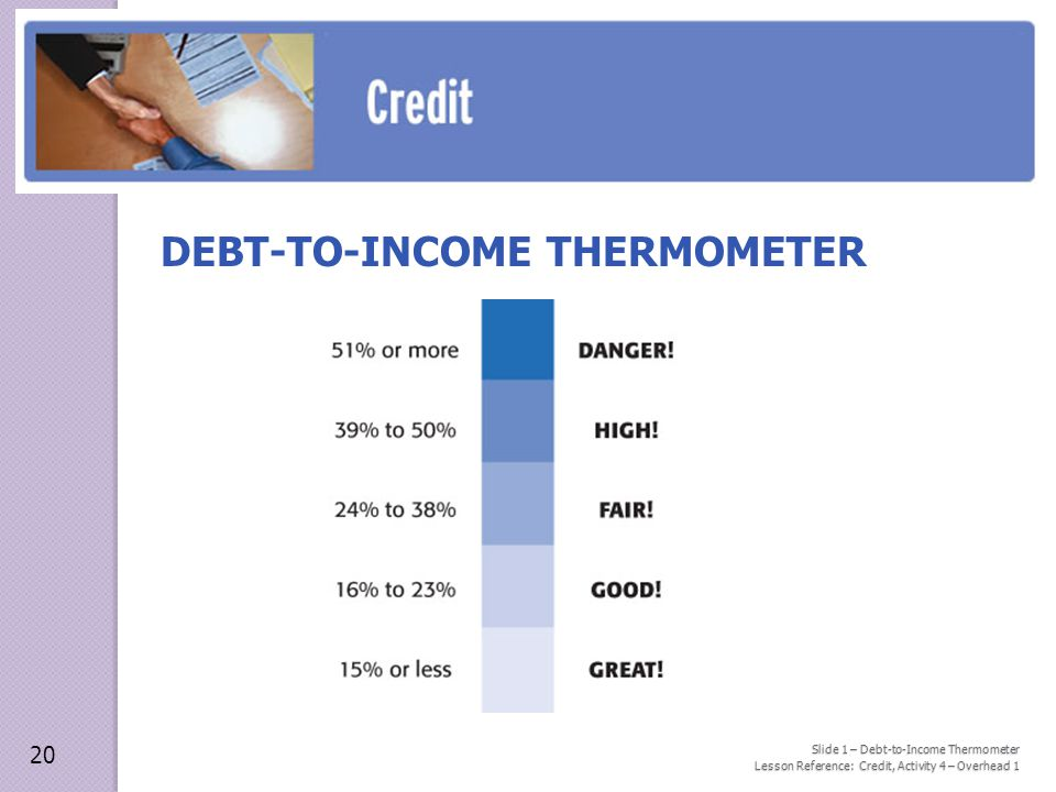 Slide 1 – Debt-to-Income Thermometer Lesson Reference: Credit, Activity 4 – Overhead 1 DEBT-TO-INCOME THERMOMETER 20