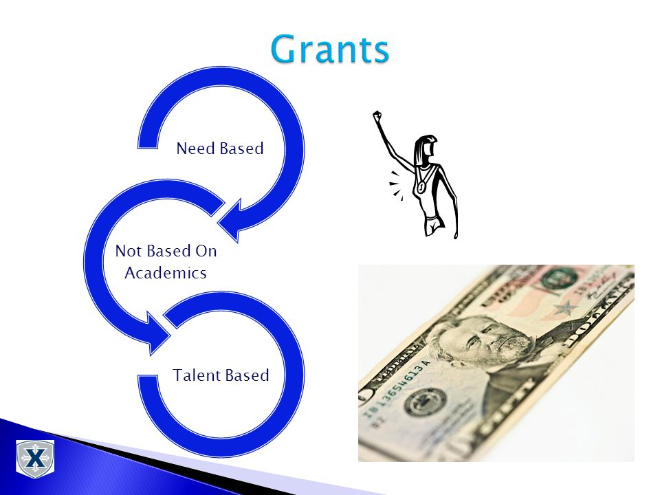 Need Based Not Based On Academics Talent Based