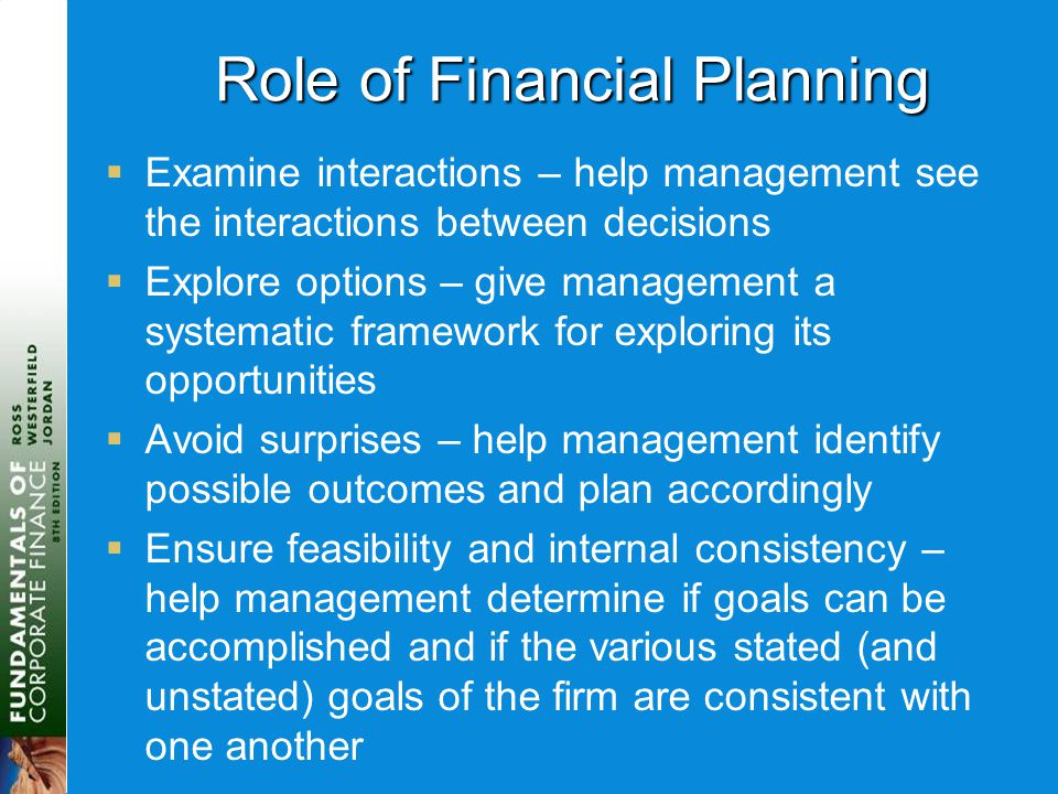 Role of Financial Planning  Examine interactions – help management see the interactions between decisions  Explore options – give management a syste