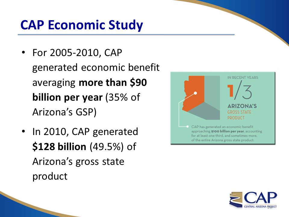 For 2005-2010, CAP generated economic benefit averaging more than $90 billion per year (35% of Arizona's GSP) In 2010, CAP generated $128 billion (49.5%) of Arizona's gross state product 16 CAP Economic Study