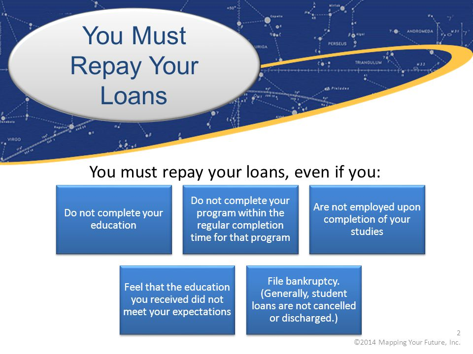 Tips for Borrowers Borrow conservatively Maintain satisfactory academic progress Understand withdrawals and refunds Keep in contact with your servicer 3 ©2014 Mapping Your Future, Inc.