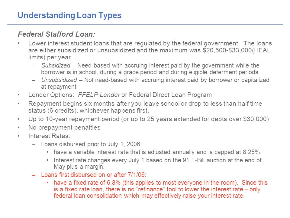 Understanding Loan Types Federal Stafford Loan: Lower interest student loans that are regulated by the federal government.