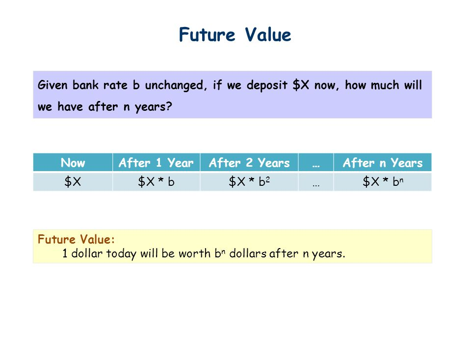 Future Value Given bank rate b unchanged, if we deposit $X now, how much will we have after n years.