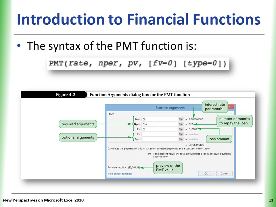 XP Introduction to Financial Functions New Perspectives on Microsoft Excel 201011 The syntax of the PMT function is: