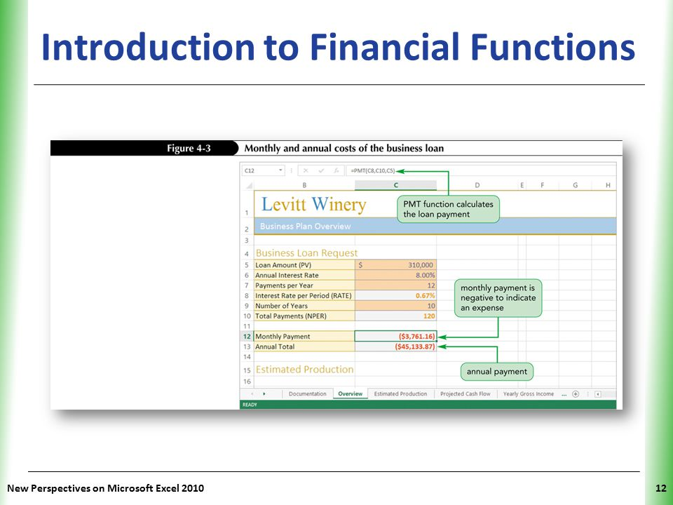 XP New Perspectives on Microsoft Excel 201012 Introduction to Financial Functions