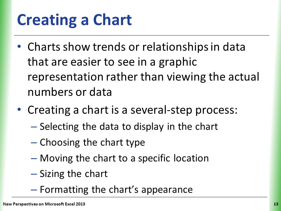 XP Creating a Chart Charts show trends or relationships in data that are easier to see in a graphic representation rather than viewing the actual numbers or data Creating a chart is a several-step process: – Selecting the data to display in the chart – Choosing the chart type – Moving the chart to a specific location – Sizing the chart – Formatting the chart's appearance New Perspectives on Microsoft Excel 201313