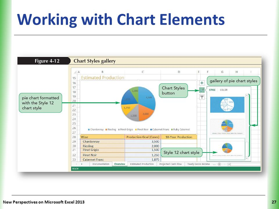 XP Working with Chart Elements New Perspectives on Microsoft Excel 201327