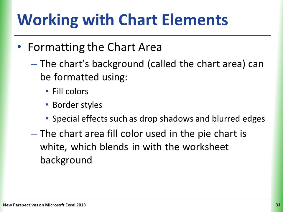 XP Working with Chart Elements Formatting the Chart Area – The chart's background (called the chart area) can be formatted using: Fill colors Border styles Special effects such as drop shadows and blurred edges – The chart area fill color used in the pie chart is white, which blends in with the worksheet background New Perspectives on Microsoft Excel 201333