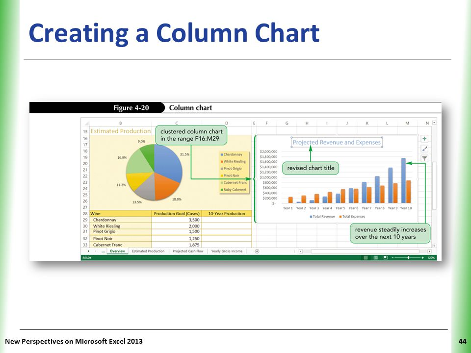 XP Creating a Column Chart New Perspectives on Microsoft Excel 201344