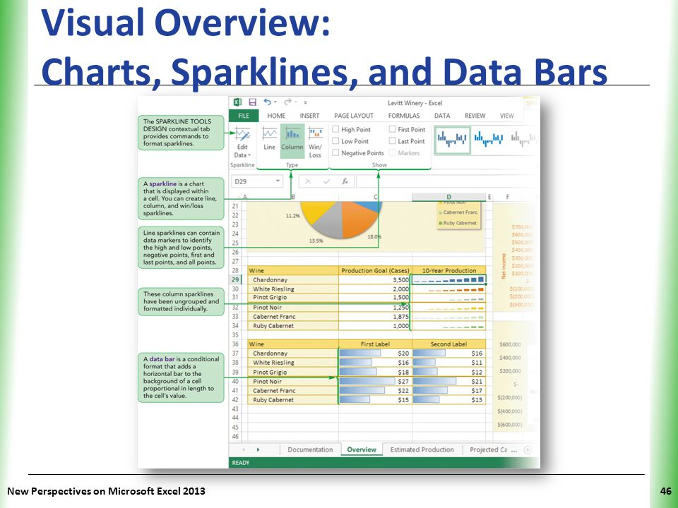 XP Visual Overview: Charts, Sparklines, and Data Bars New Perspectives on Microsoft Excel 201346