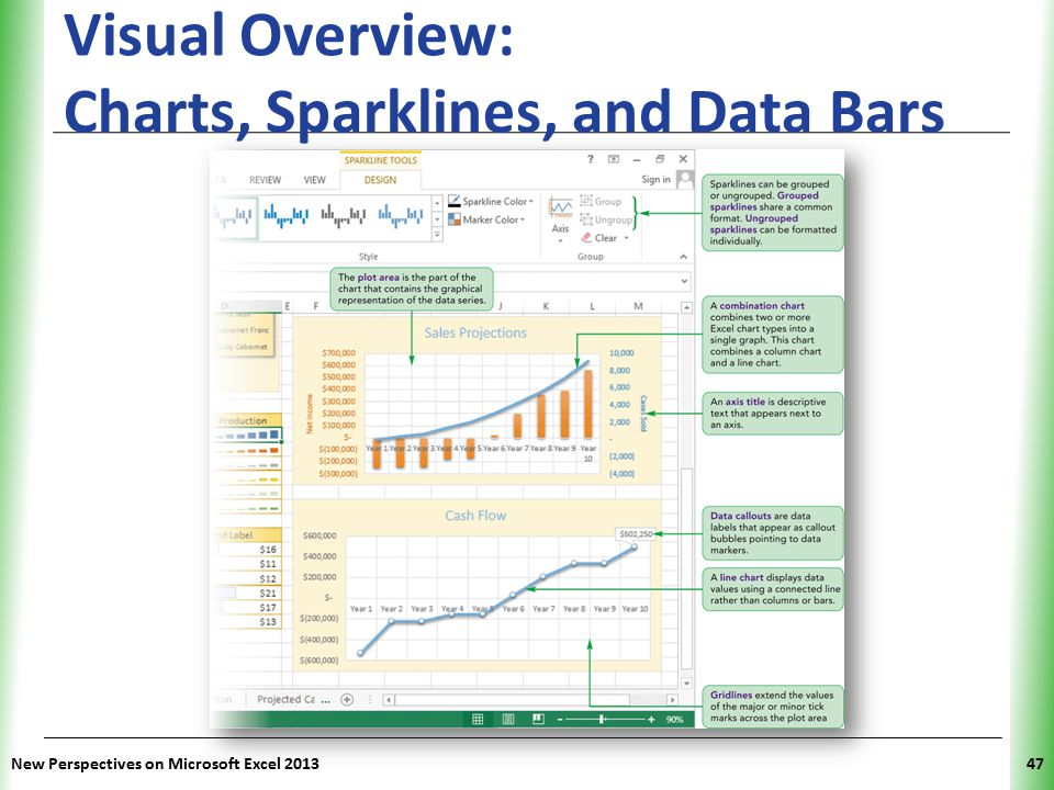 XP Visual Overview: Charts, Sparklines, and Data Bars New Perspectives on Microsoft Excel 201347