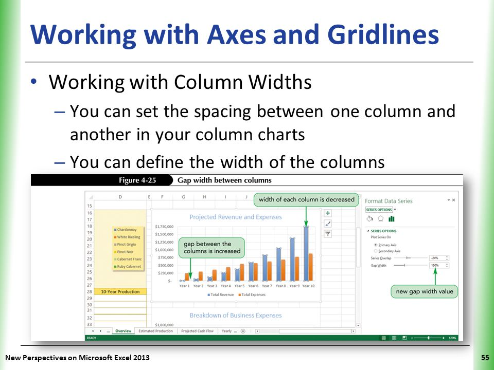 XP Working with Axes and Gridlines Working with Column Widths – You can set the spacing between one column and another in your column charts – You can define the width of the columns New Perspectives on Microsoft Excel 201355