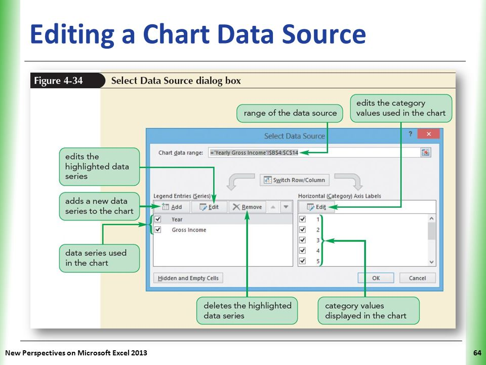 XP Editing a Chart Data Source New Perspectives on Microsoft Excel 201364
