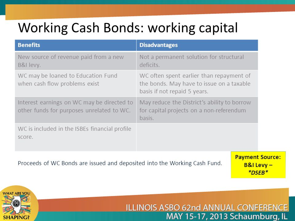 Working Cash Bonds: working capital BenefitsDisadvantages New source of revenue paid from a new B&I levy.