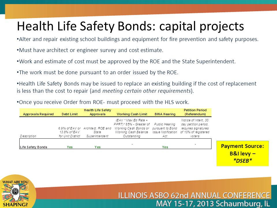 Health Life Safety Bonds: capital projects Alter and repair existing school buildings and equipment for fire prevention and safety purposes.