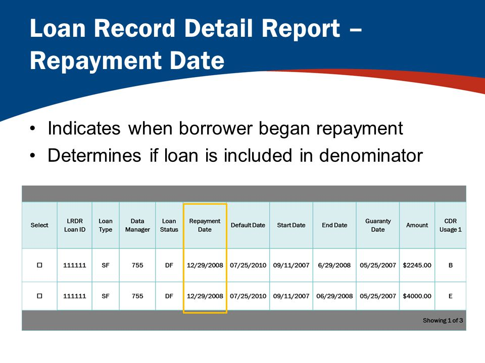 Loan Record Detail Report – Repayment Date Indicates when borrower began repayment Determines if loan is included in denominator