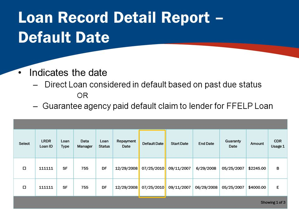 Loan Record Detail Report – Default Date Indicates the date – Direct Loan considered in default based on past due status OR –Guarantee agency paid default claim to lender for FFELP Loan