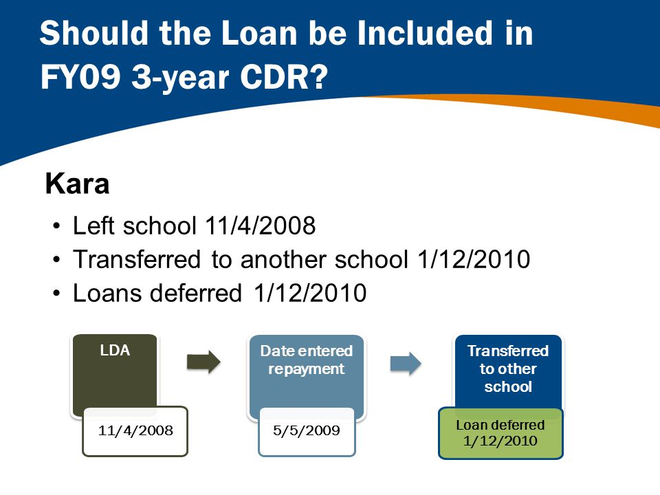 Should the Loan be Included in FY09 3-year CDR.