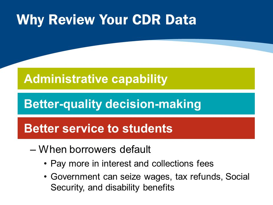 Objectives Understand Cohort Default Rate (CDR) cycle Decode Loan Record Detail Report Learn how to collect, compare, and correct data Know common appeal errors to avoid