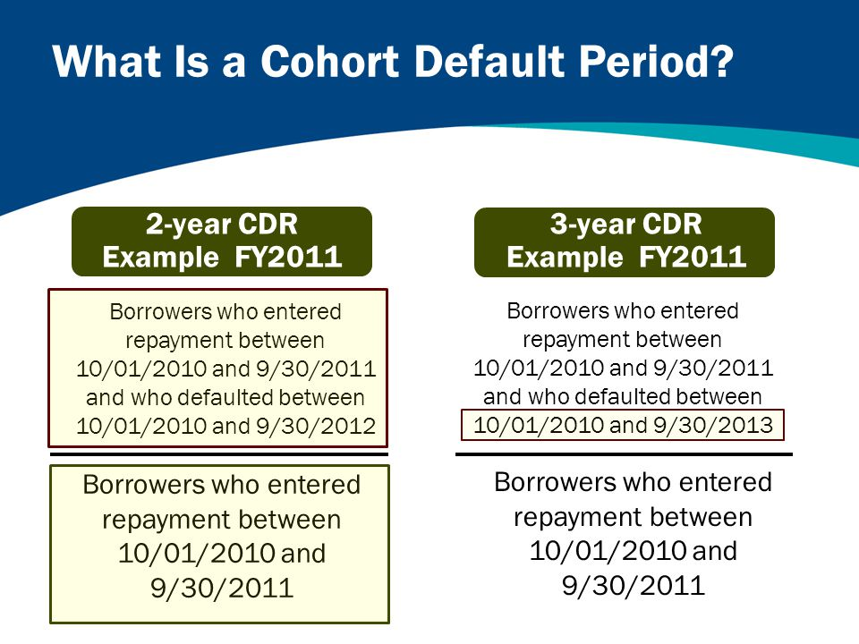 What Is a Cohort Default Period.