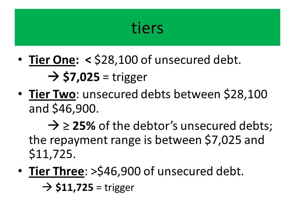 Trigger points Monthly repayment < $117.09: NEVER Monthly repayment > $195.41: ALWAYS Between 117.09 & 195.41: is it ≥ 25% debt?