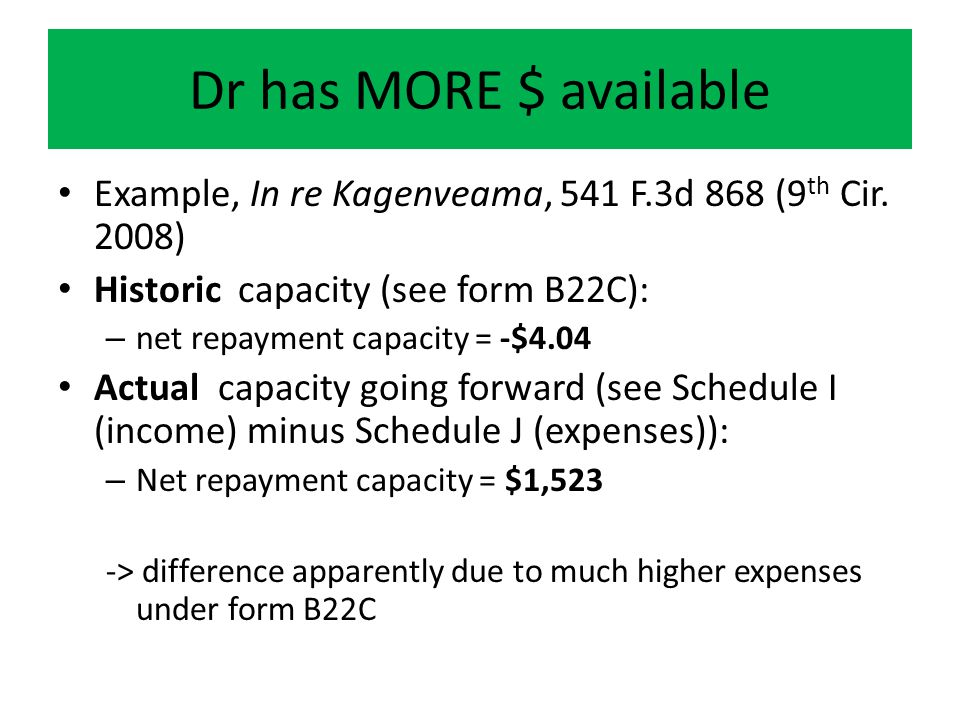 Dr has MORE $ available Example, In re Kagenveama, 541 F.3d 868 (9 th Cir.