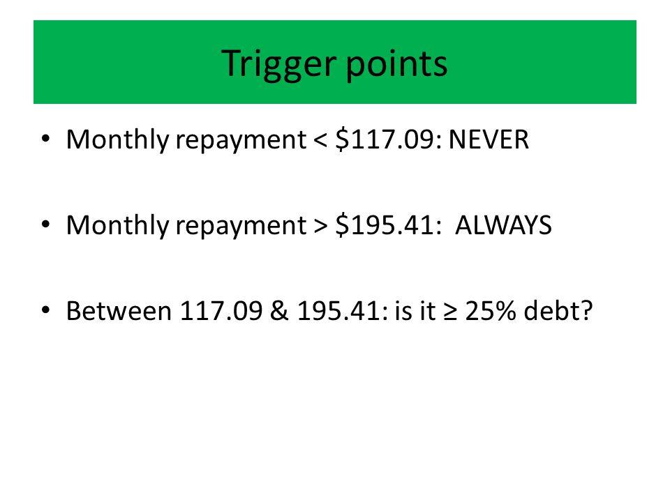 Consider repayment capacity.