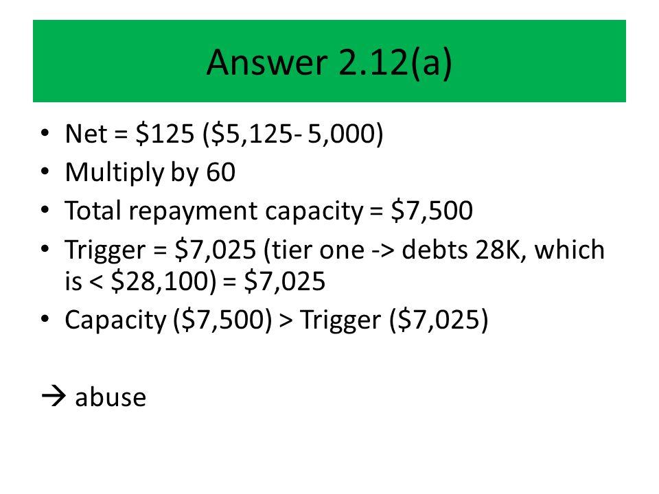 example Scenario 2: DR has massive secured debt