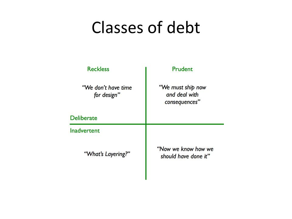 Classes of debt