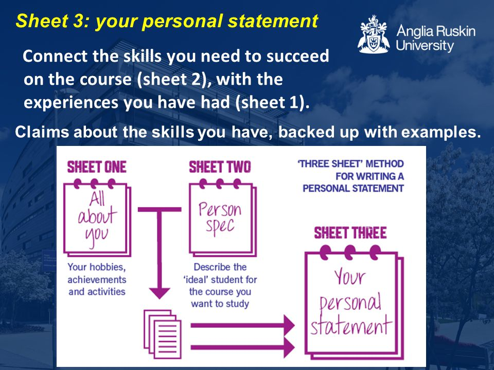 Connect the skills you need to succeed on the course (sheet 2), with the experiences you have had (sheet 1). Sheet 3: your personal statement Claims a