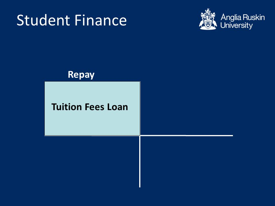 Student Finance Repay Tuition Fees Loan