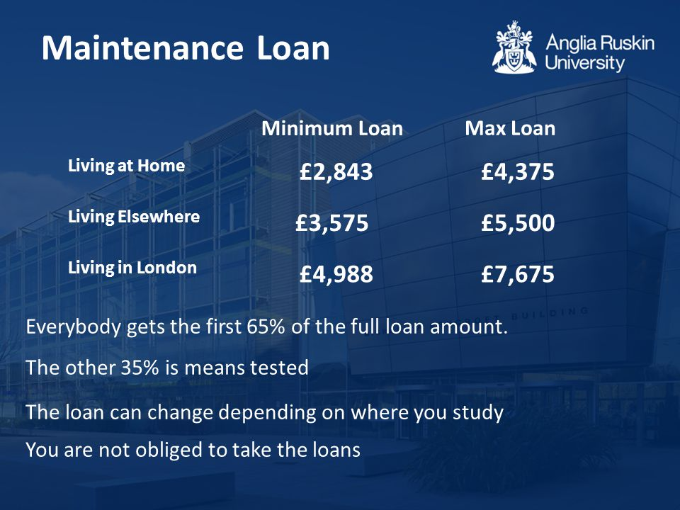 Maintenance Loan Living at Home £2,843 £4,375 Living Elsewhere £3,575 £5,500 Living in London £4,988 £7,675 Minimum Loan Everybody gets the first 65%