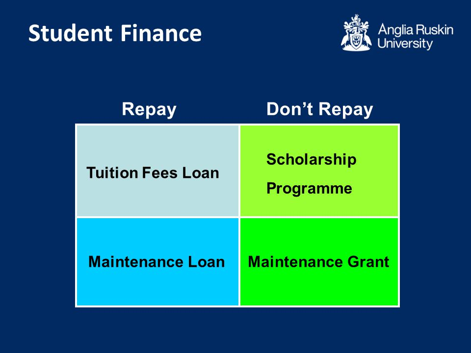 Student Finance Repay Tuition Fees Loan Maintenance LoanMaintenance Grant Scholarship Programme Don't Repay