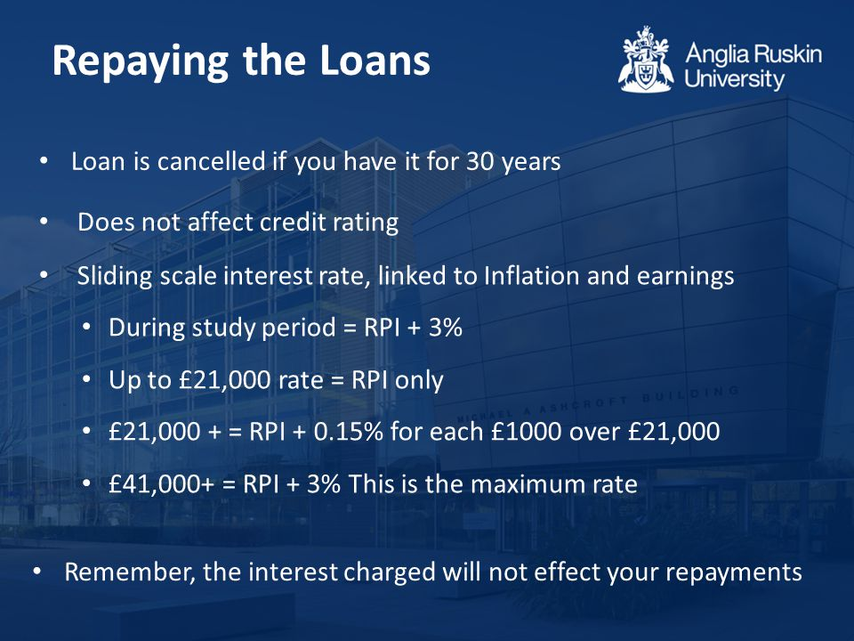 Repaying the Loans Sliding scale interest rate, linked to Inflation and earnings During study period = RPI + 3% Up to £21,000 rate = RPI only £21,000 + = RPI + 0.15% for each £1000 over £21,000 £41,000+ = RPI + 3% This is the maximum rate Loan is cancelled if you have it for 30 years Does not affect credit rating Remember, the interest charged will not effect your repayments