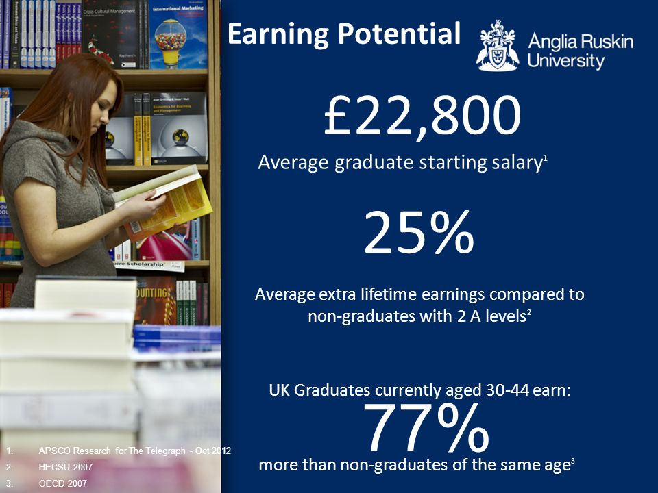 Earning Potential Average graduate starting salary 1 £22,800 Average extra lifetime earnings compared to non-graduates with 2 A levels 2 25% UK Graduates currently aged 30-44 earn: 77% more than non-graduates of the same age 3 1.APSCO Research for The Telegraph - Oct 2012 2.HECSU 2007 3.OECD 2007