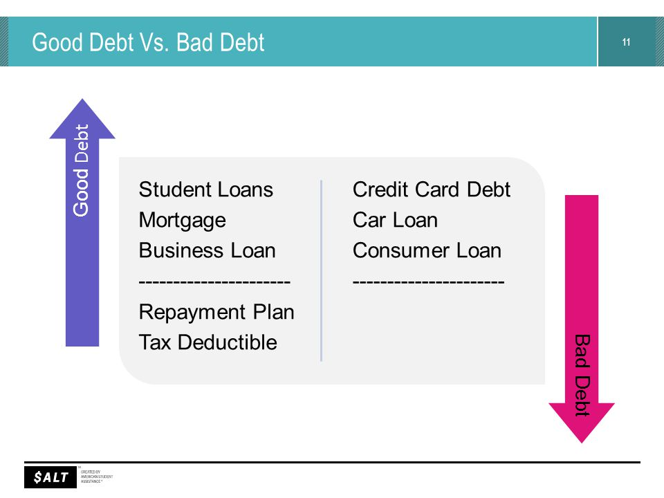 11 Good Debt Vs. Bad Debt Student Loans Mortgage Business Loan ---------------------- Repayment Plan Tax Deductible Credit Card Debt Car Loan Consumer