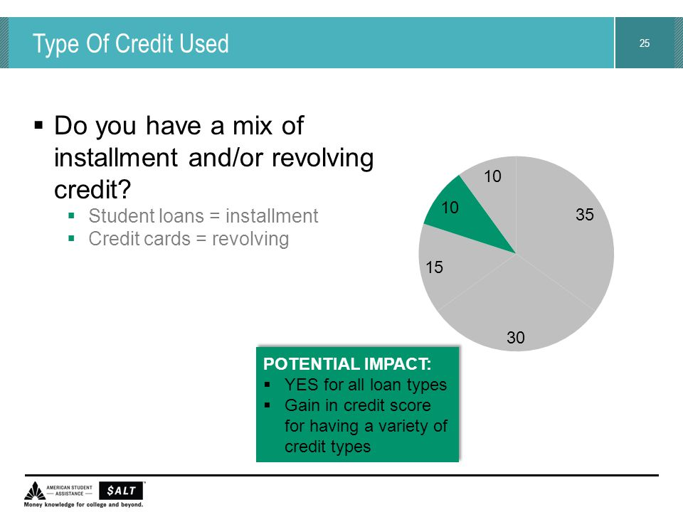 25 Type Of Credit Used  Do you have a mix of installment and/or revolving credit?  Student loans = installment  Credit cards = revolving POTENTIAL