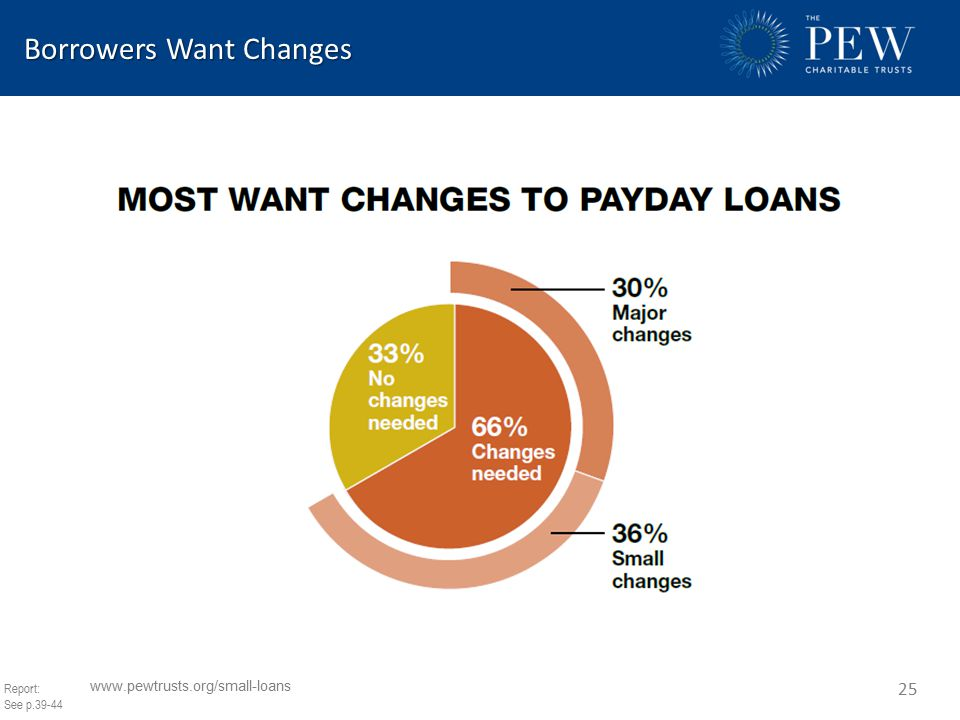Borrowers Want Changes Borrowers Want Changes www.pewtrusts.org/small-loans 25 Report: See p.39-44