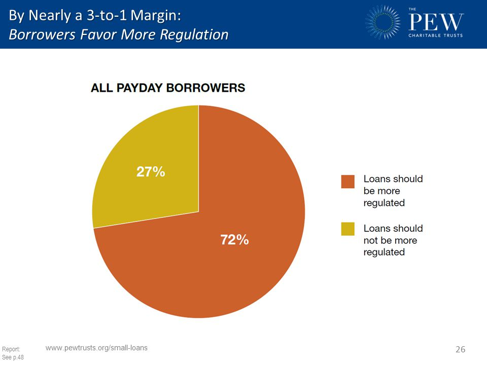 By Nearly a 3-to-1 Margin: Borrowers Favor More Regulation By Nearly a 3-to-1 Margin: Borrowers Favor More Regulation www.pewtrusts.org/small-loans 26 Report: See p.48