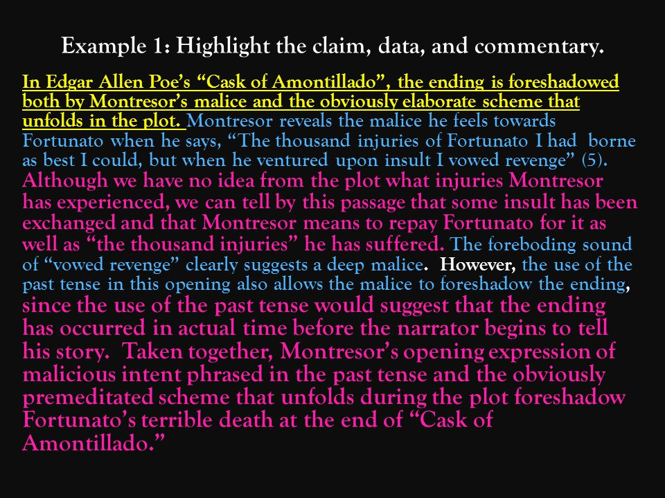 Example 1: Highlight the claim, data, and commentary.